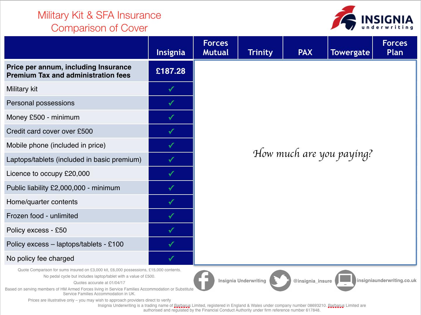 Military-kit-insurance